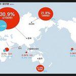 희소자원 선점한 중국